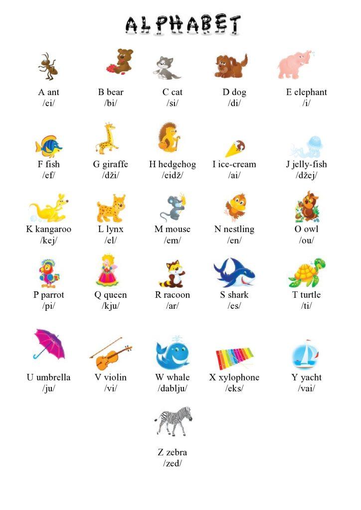 Alphabet im Englischen