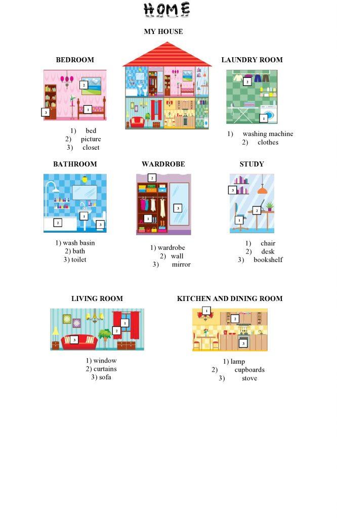 Hiša v angleščini