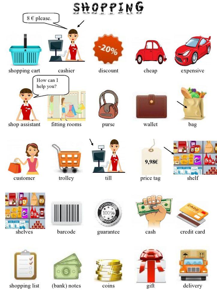 Einkaufen im Englischen