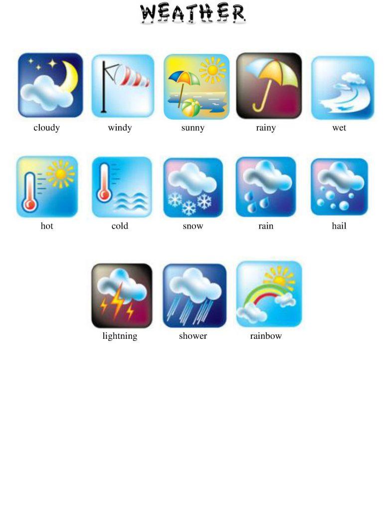 Wetter im Englischen